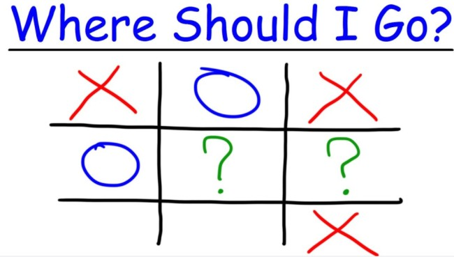 When to Win Tic Tac Toe